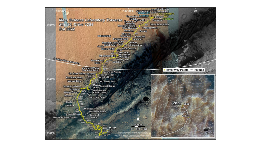 Curiosity's Traverse Map Through Sol 2822