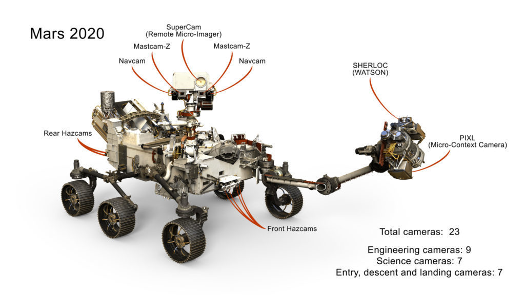 Cameras on the Mars 2020 Perseverance Rover