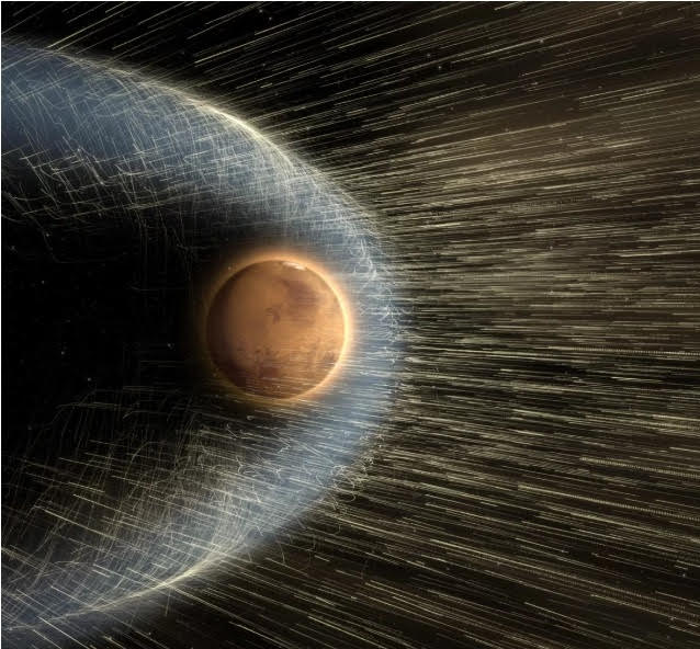 During normal conditions, Mars loses its atmosphere at a rate of just over 100 grams per second. During enhanced solar activity, that rate can increase to over 2 kg per second.
